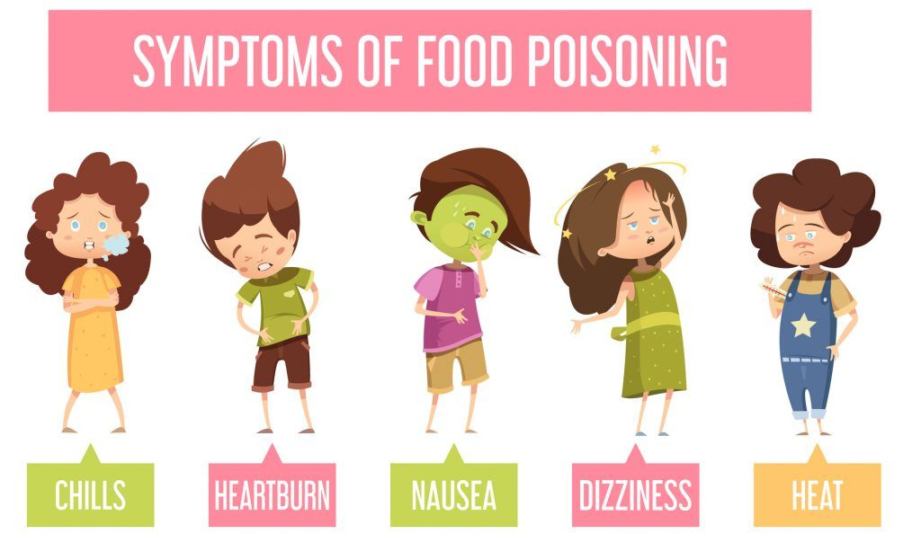 Essential Oils For Food Poisoning Food Poisoning Food Poisoning