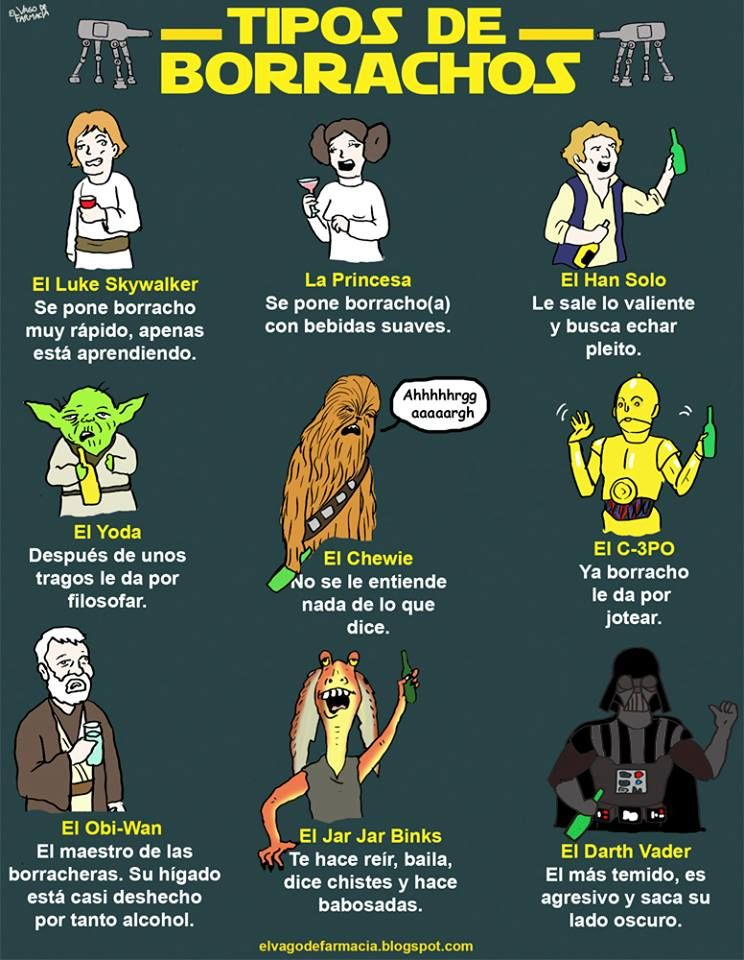 9 Tipos De Borrachos Representados Por Star Wars Tipos De Borrachos Memes De Borrachos Chistosos Memes Graciosos De Borrachos