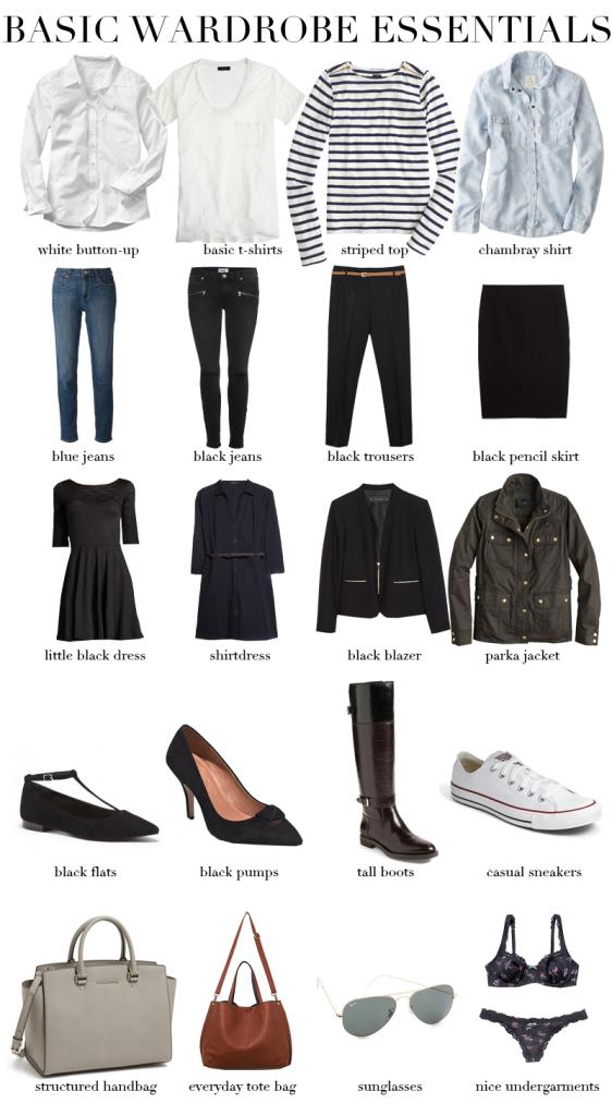 20 Basic Wardrobe Essentials   Clothes I Should Wear ...