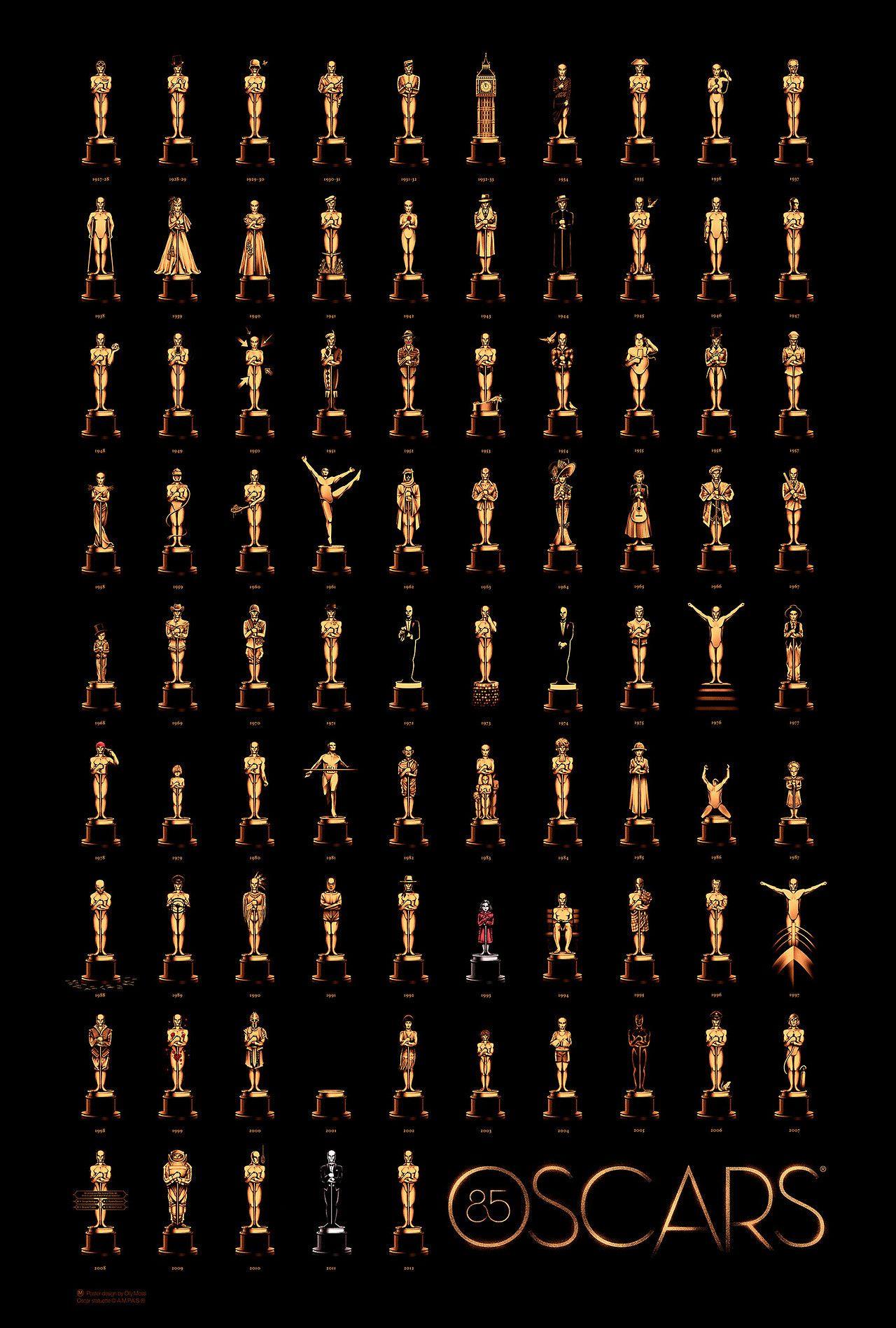 El artista e ilustrador Olly Moss, famoso por su trabajo rediseñando carteles de películas, ha creado este espectacular póster para homenajear a los ganadores de los premios Oscar, que este año celebra su 85º aniversario.