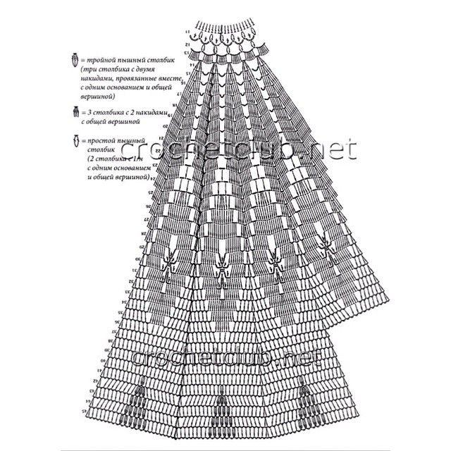 Pin de Sylvia Lopez en Crochet | Pinterest | Falda, Patrones de ...