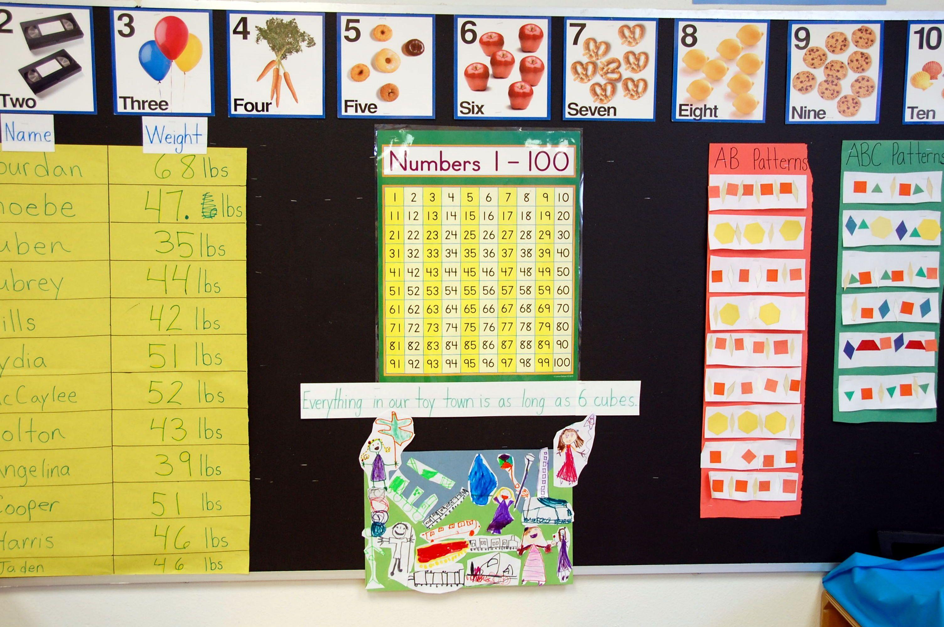Kindergarten Math Board Kindergarten Math Math Classroom Homeschool Math [ 2000 x 3008 Pixel ]