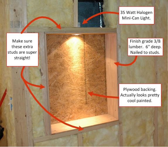 fire blocking stair drywall Basement Pinterest Drywall