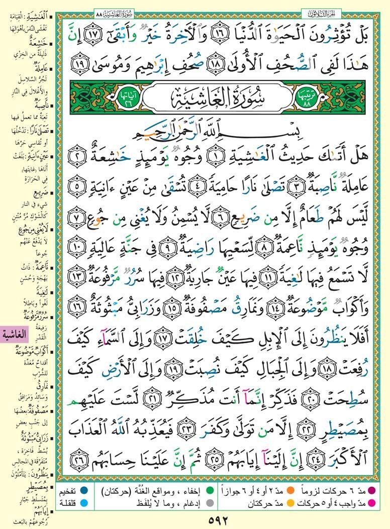 سورة الغاشية Quran Verses Islam Beliefs Arabic Books