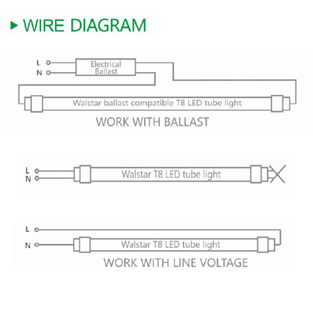 Tube Wiring Diagram Bookingritzcarlton Info Led Tubes Led Fluorescent Tube T8 Led Tube