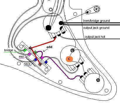 yjm strat wiring diagram