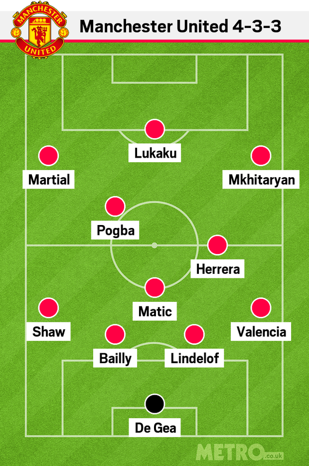 Pin By Nabynn Rana On Manchester United News Manchester United Soccer Predictions Premier League