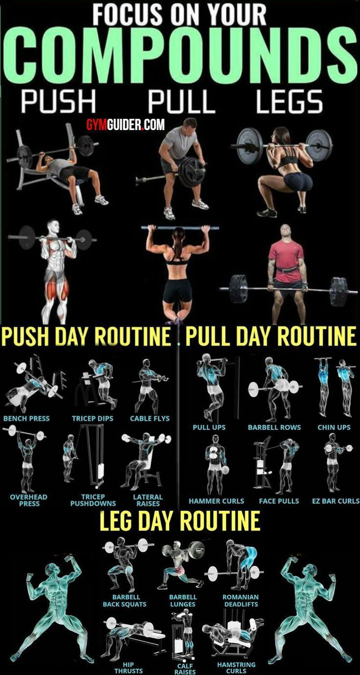 Photo of Build Muscle And Blast Fat With The Push/Pull Workout Plan – GymGuider.com #gymw…
