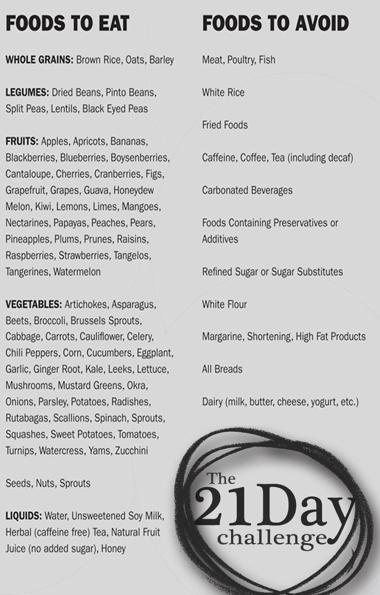 Daniel Fast Food Guidelines