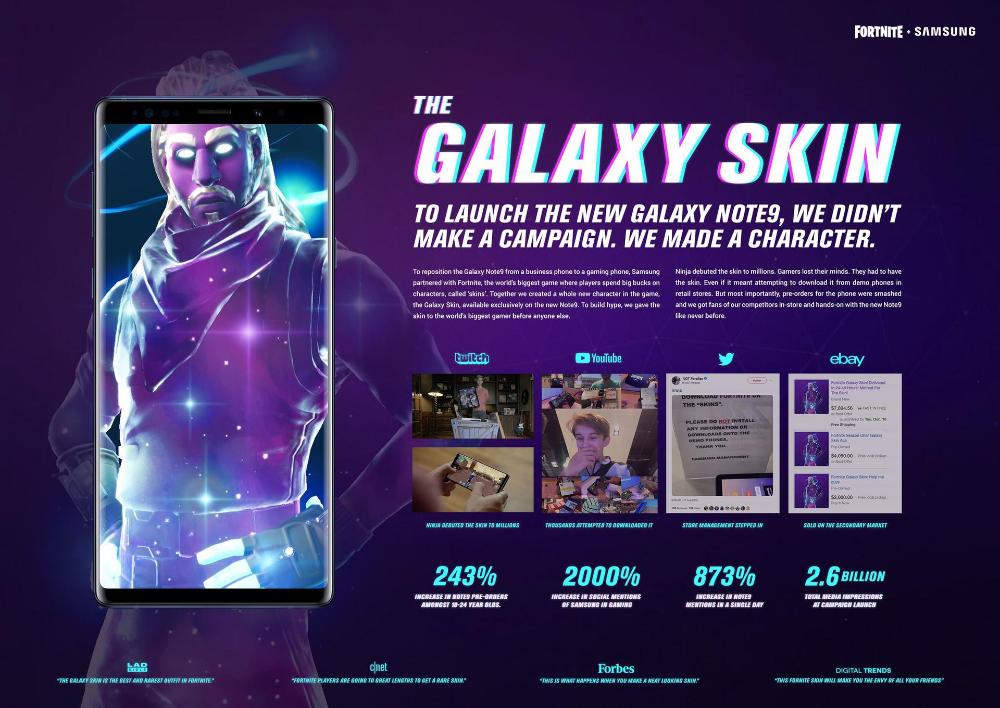 Fortnite All Legendary Outfits Skin Tracker Disney Characters Wallpaper Fortnite Gamer Pics