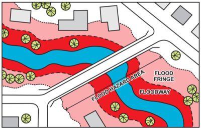 FloodHazardArea-Diagram1-PLAN
