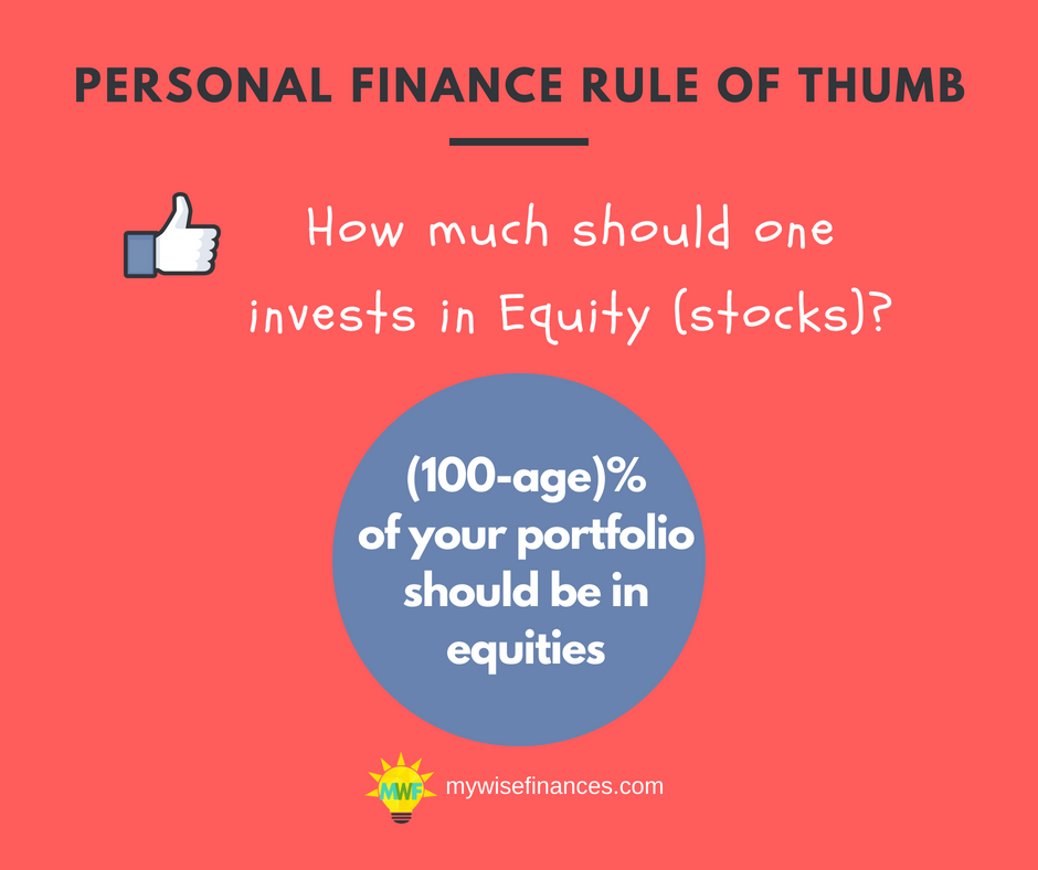 Investing 101 What Are Stocks And Stock Exchanges Investing