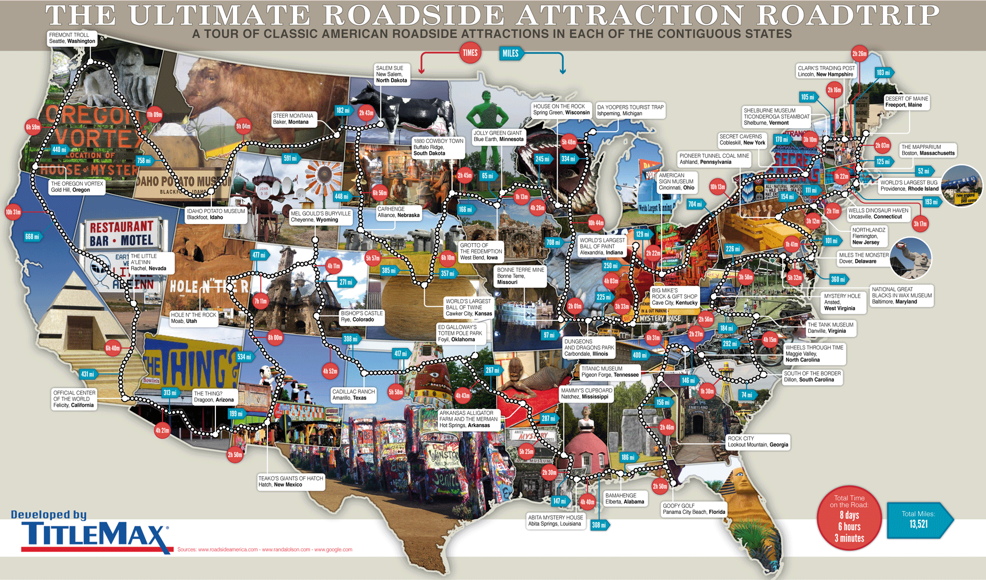 The Ultimate Roadside Attraction Roadtrip #Infographic