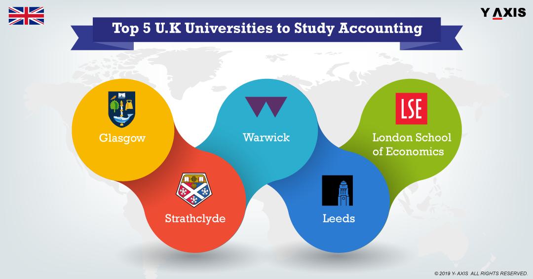 Top 5 U K Universities To Study Accounting London School Of