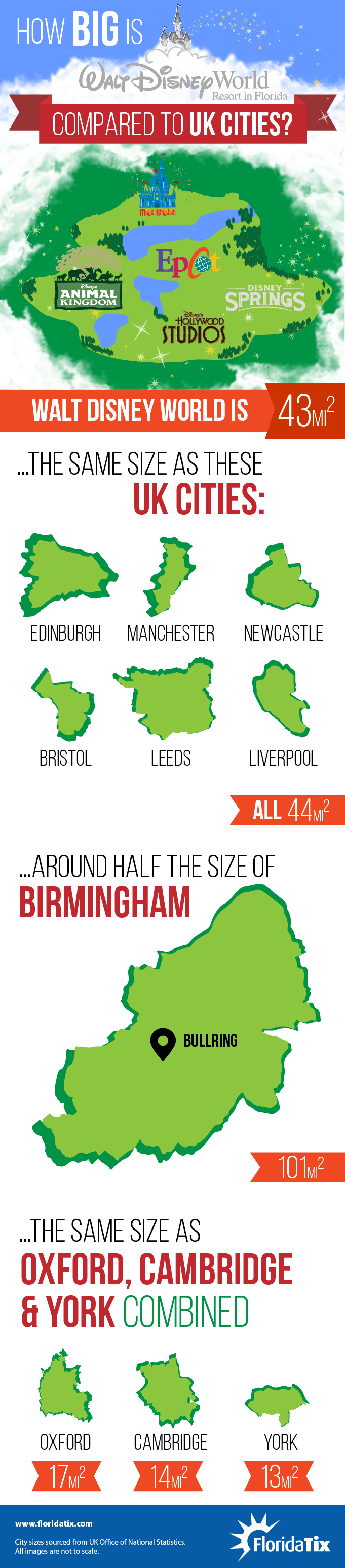 How Big Is Disney World Compared To Uk Cities Disney World Disney World Florida Walt Disney World