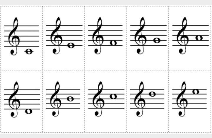 Notas Musicais Na Clave De Sol Educacao Musical Partituras