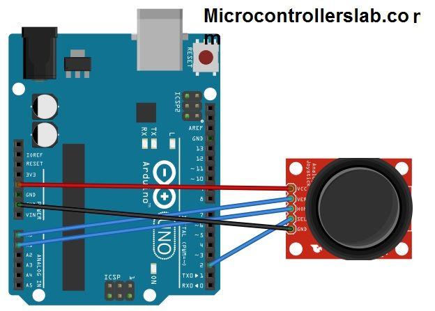 Joystick based servo motor control using arduino