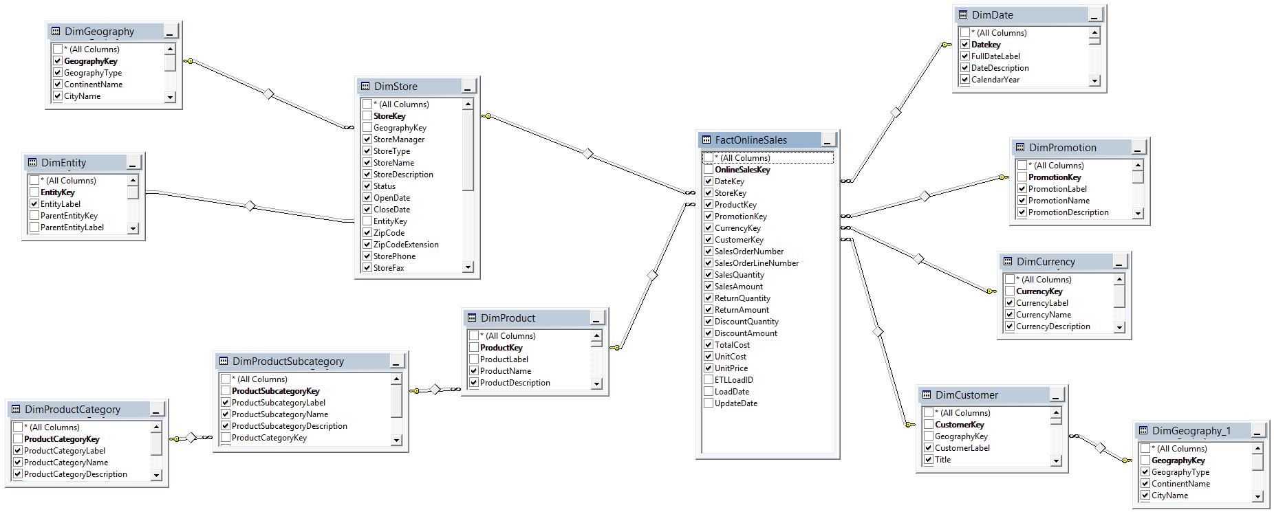 Extreme 25x Compression Of Json Data Using Clustered Columnstore Indexes Sql Server Relational Database Management System Database Management System
