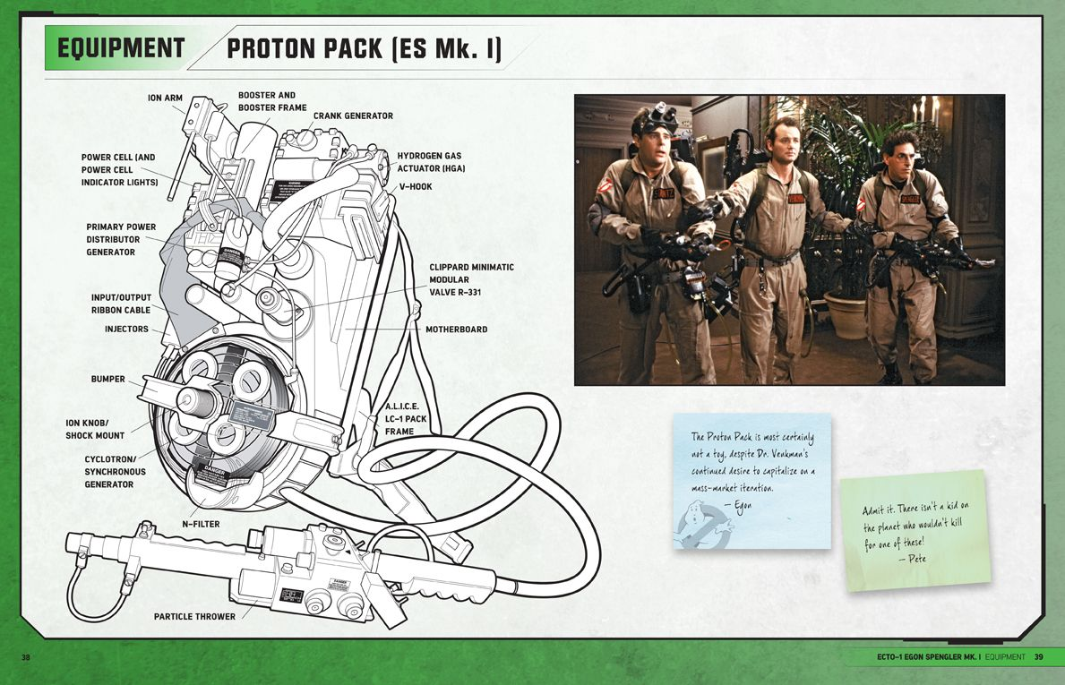 Ghostbusters Ectomobile Proton Pack Ghostbusters Ghost Busters