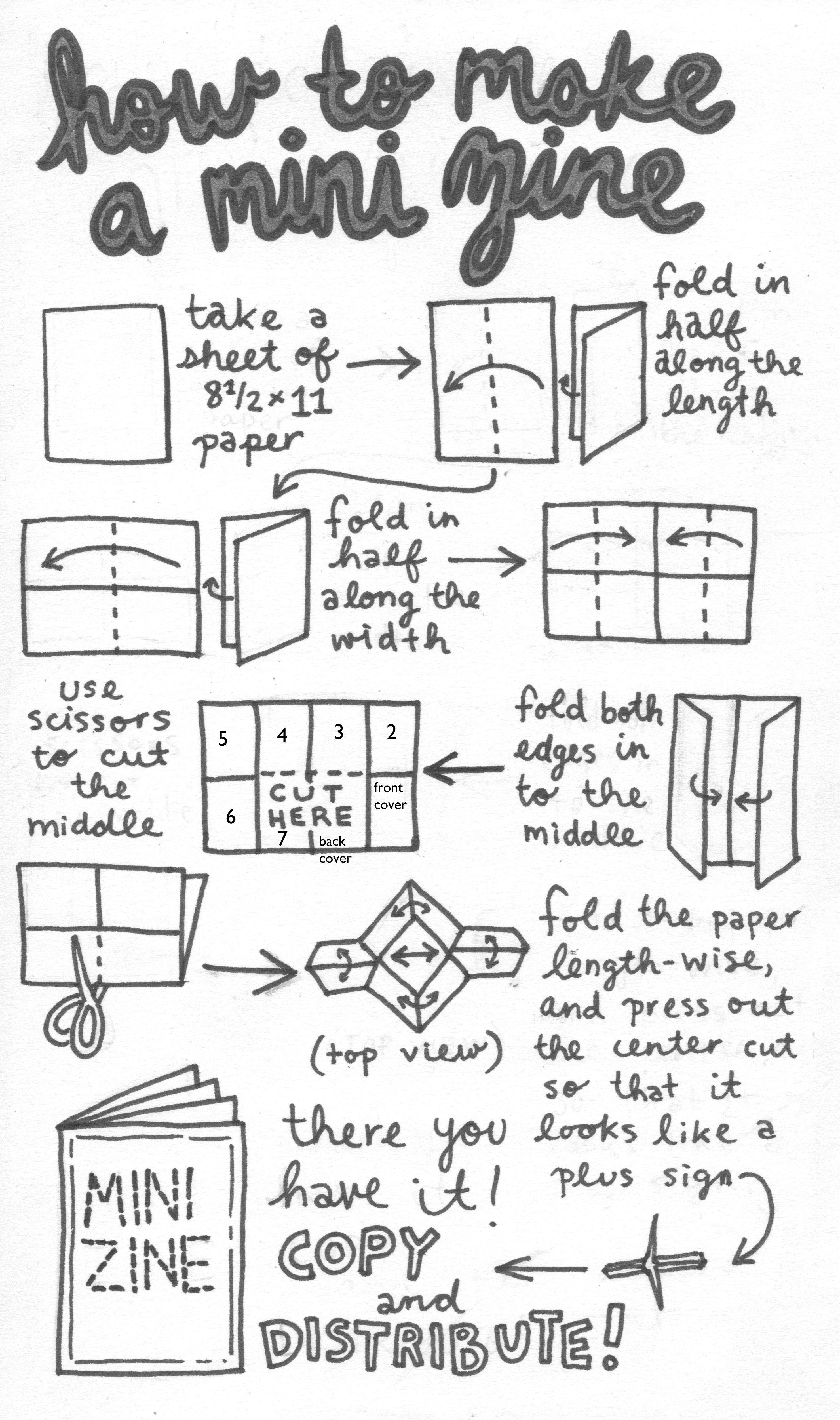 How To Make A Mini Zine by Sassyfrass Circus. On May 11th