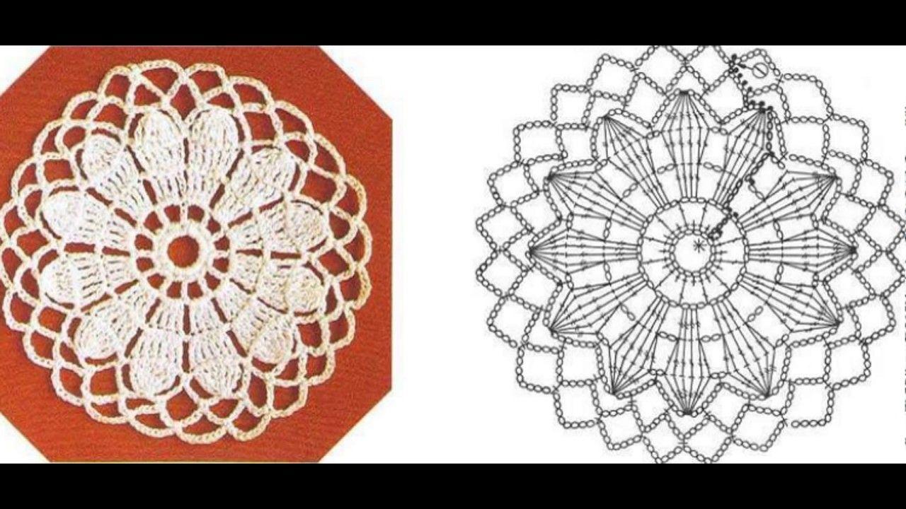 Graficos y patrones tejidos al crochet | ΠΛΕΞΙΜΟ ΜΕ ΒΕΛΟΝΑΚΙ ...