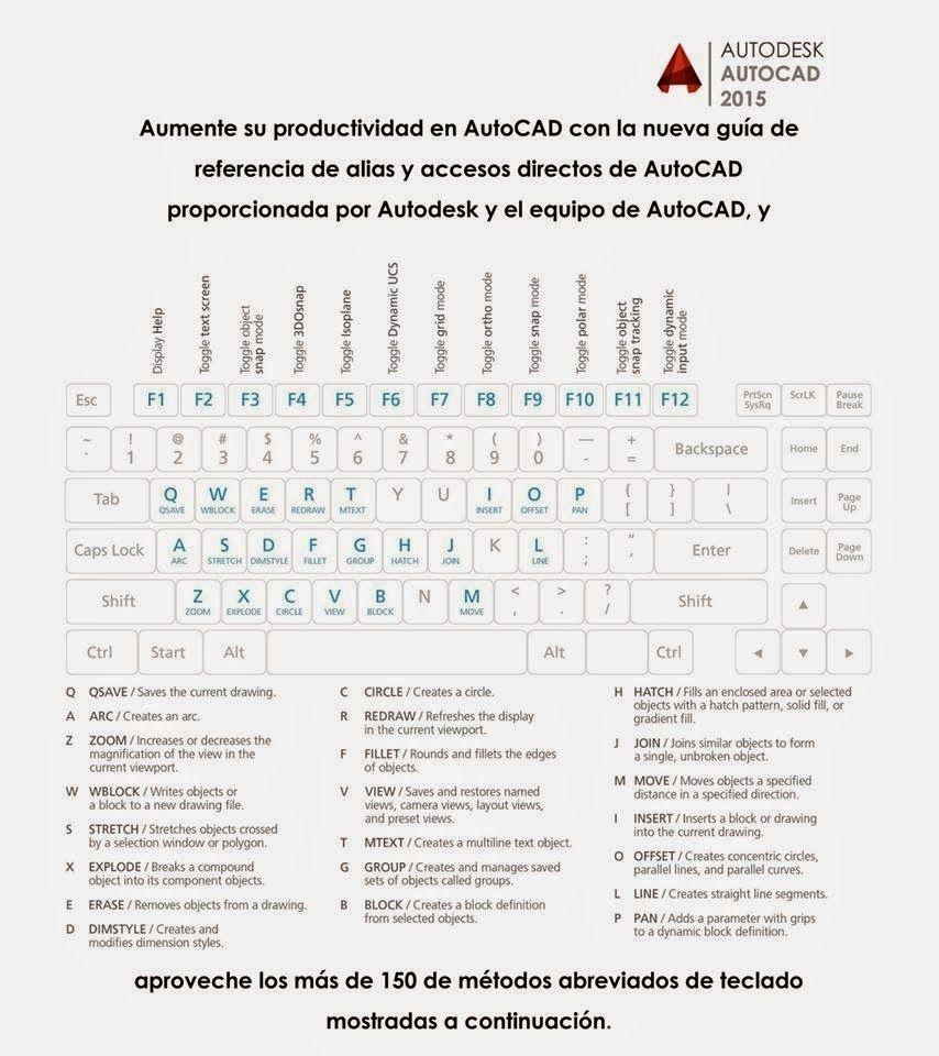 comandos de autocad 2015 en ingles traducidos al espa ol zent rh pinterest com manual de autocad 2012 2d y 3d pdf manual de autocad 2016