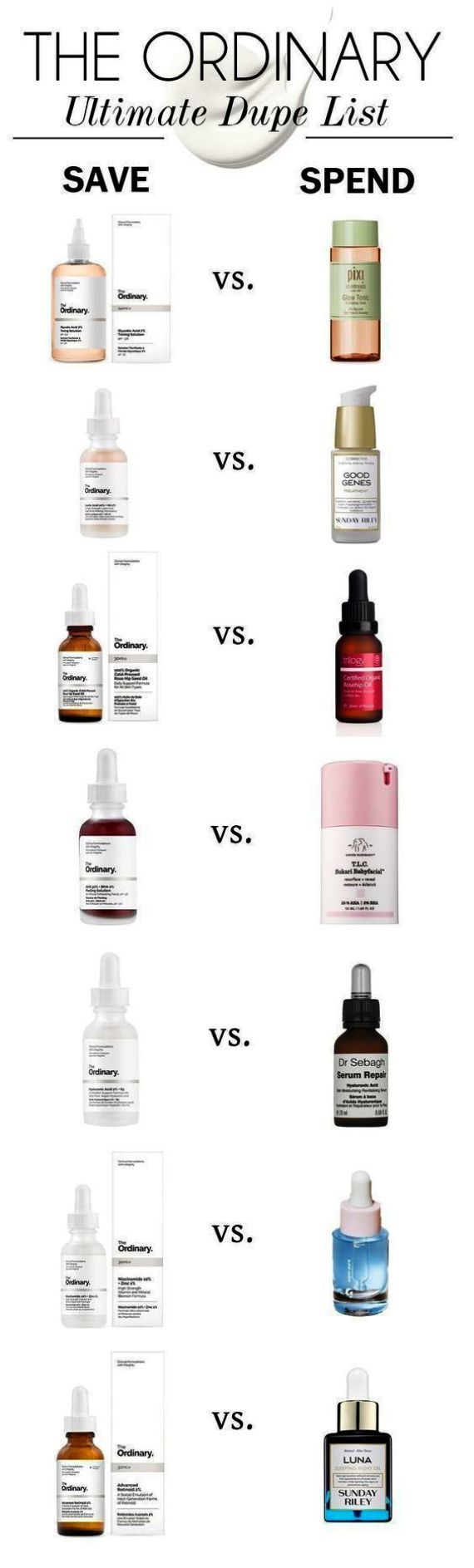 Skincare Ingredients To Not Mix Skincare Routine Sunscreen This Skincarerx Brands Though Skincare Rou Skincare Dupes The Ordinary Dupes Makeup And Beauty Blog