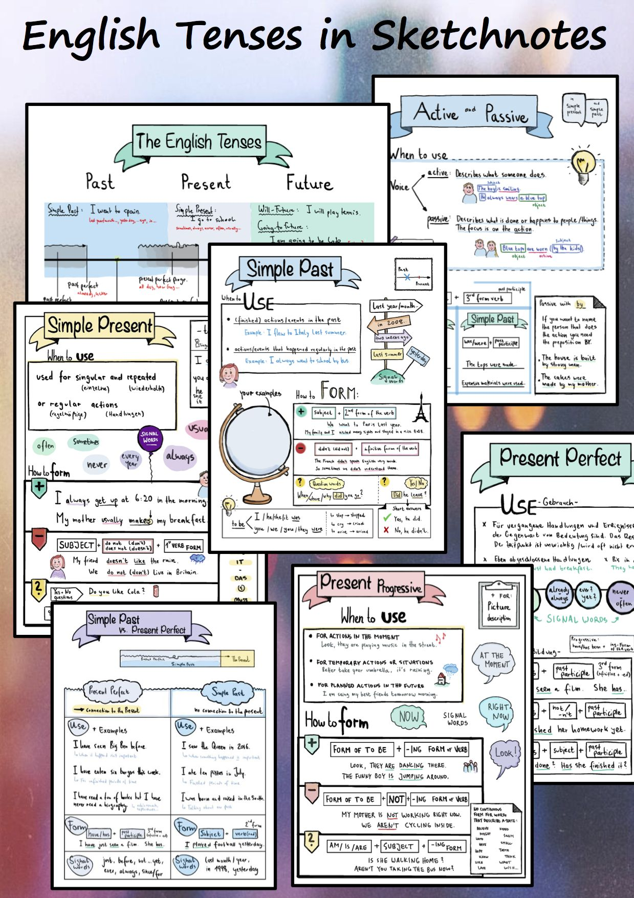 The English Tenses in Sketchnotes - Paket Angebot!! – Englisch ...
