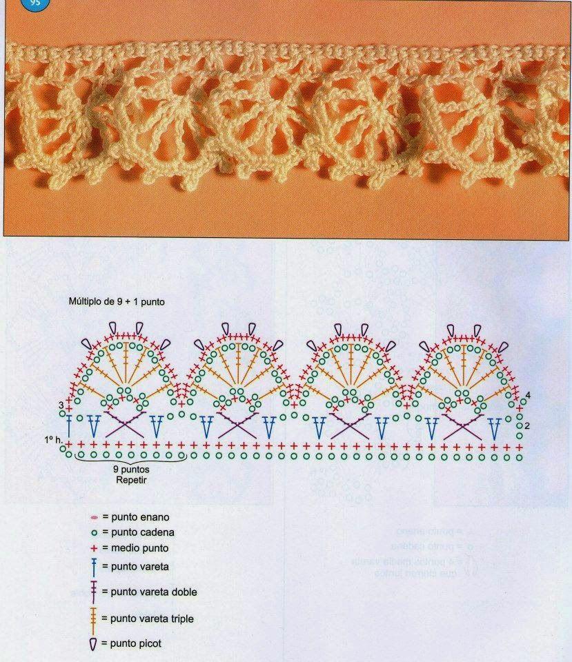 Patrones de 3 Puntillas nuevas para tejer con ganchillo con gráficos ...