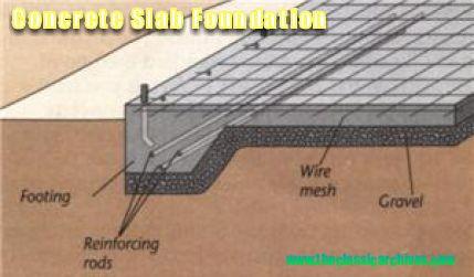 Concrete Slab Foundation Shed Plans Bd Site Prep