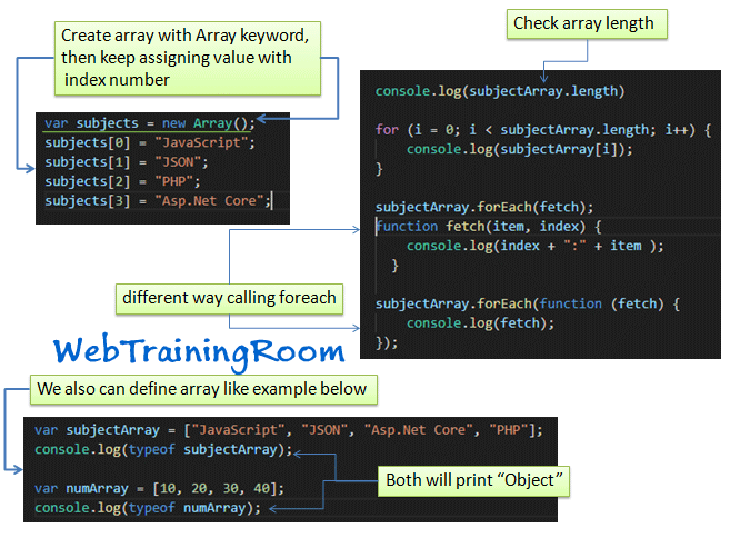 Javascript Array In 2020 Javascript Array Methods Array Sort