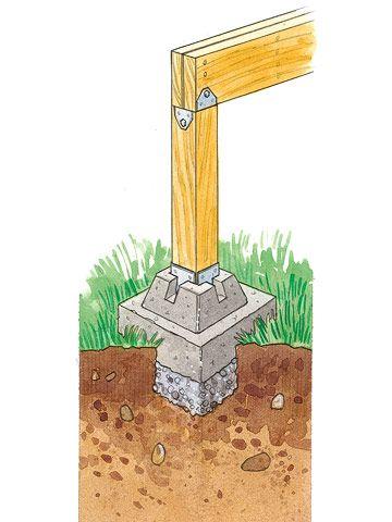 Concrete pier foundation concrete deck footings for How to build pier foundation