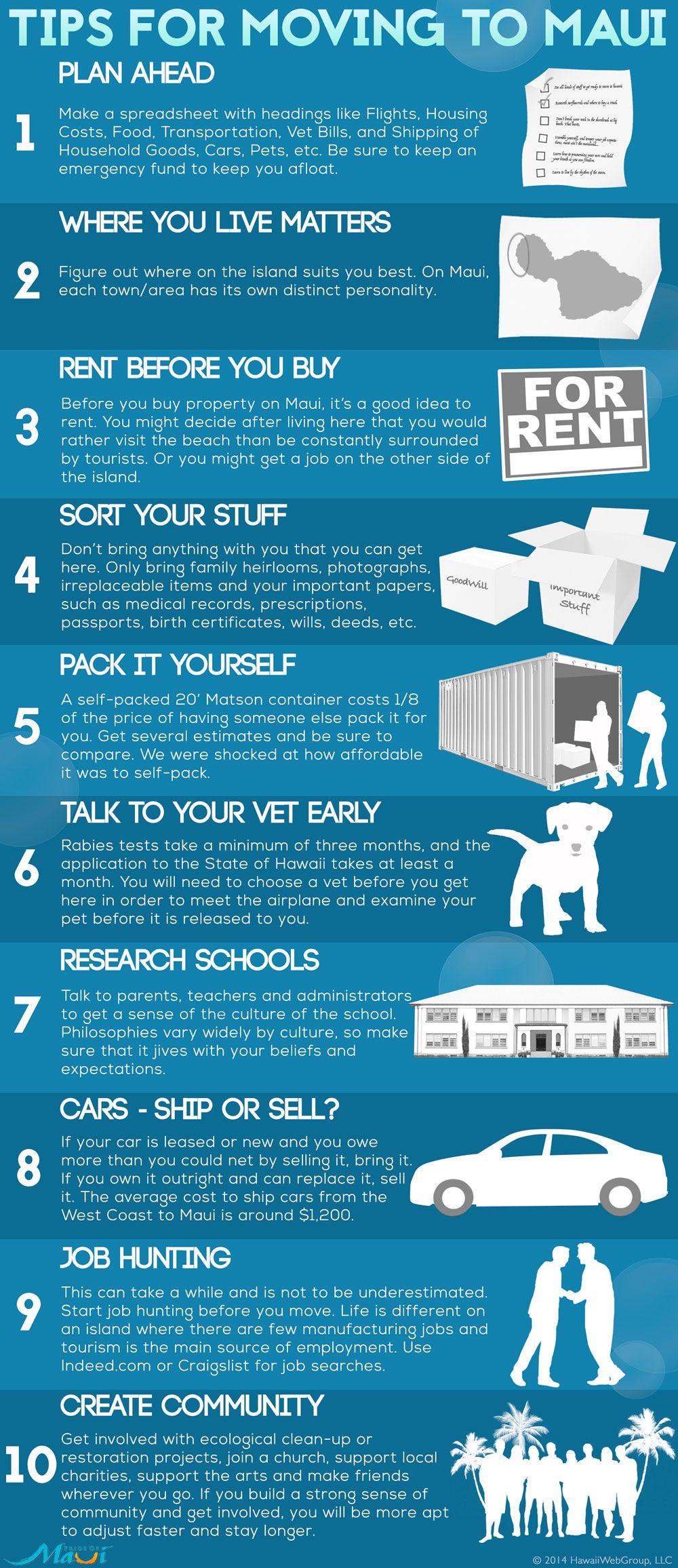10 Steps For Moving To Maui Moving To Hawaii Hawaii Life