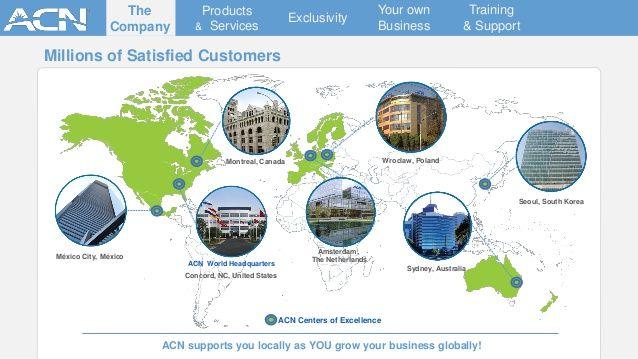 Image result for ACN global