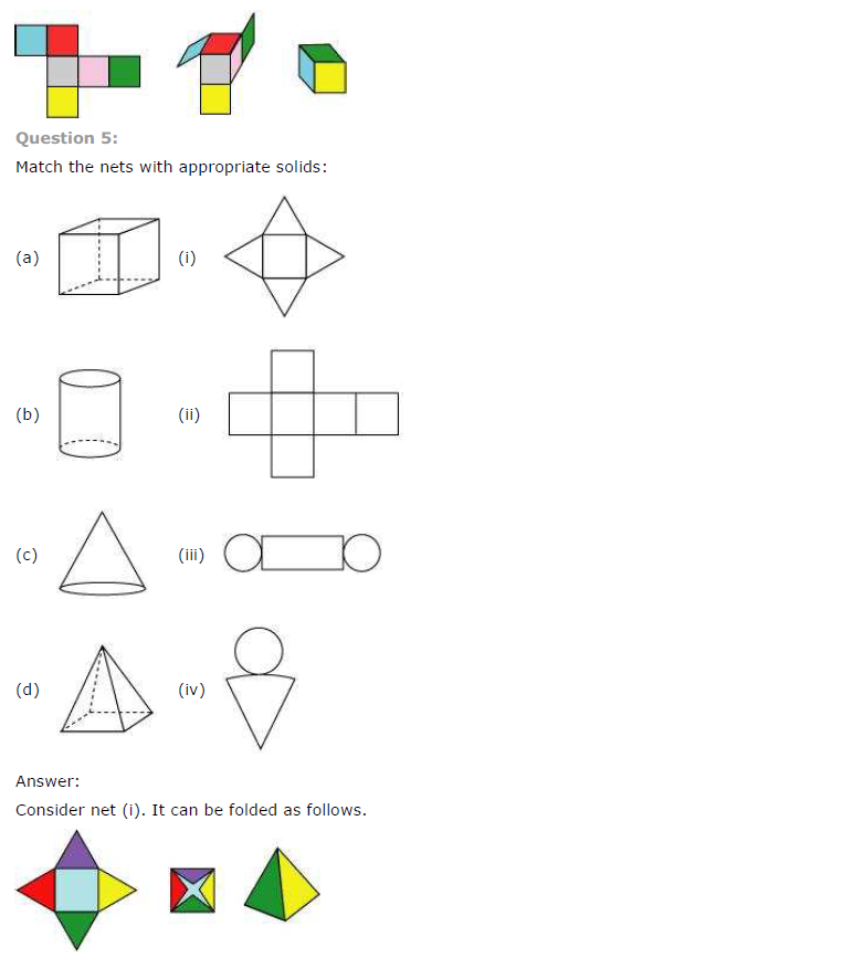Ncert Solutions For Class 7 Maths Chapter 15 Visualising Solid