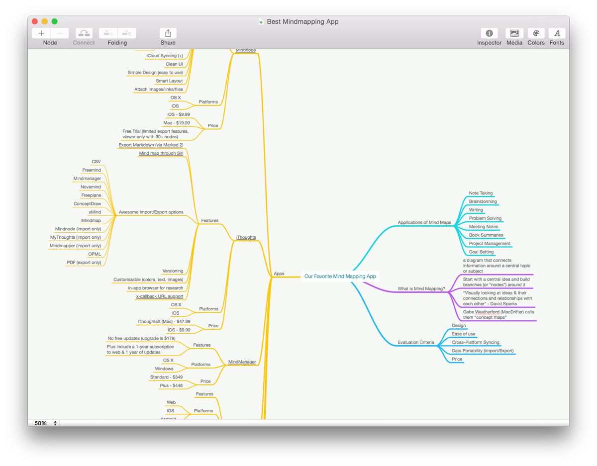 The Best Mind mapping App - MindNode - For Apple and IOS - $20 and ...