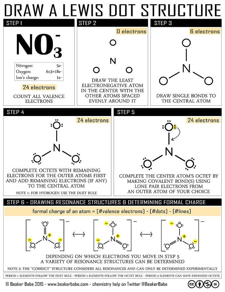 Infographic Draw A Lewis Dot Structure Beaker Babe 2015 2000x2592 Lewis Structure Wikipedia In 2020 Teaching Chemistry Chemistry Classroom Chemistry Lessons