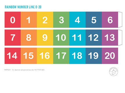 Printable Number Line - Mr Printables | School Ideas | Pinterest ...