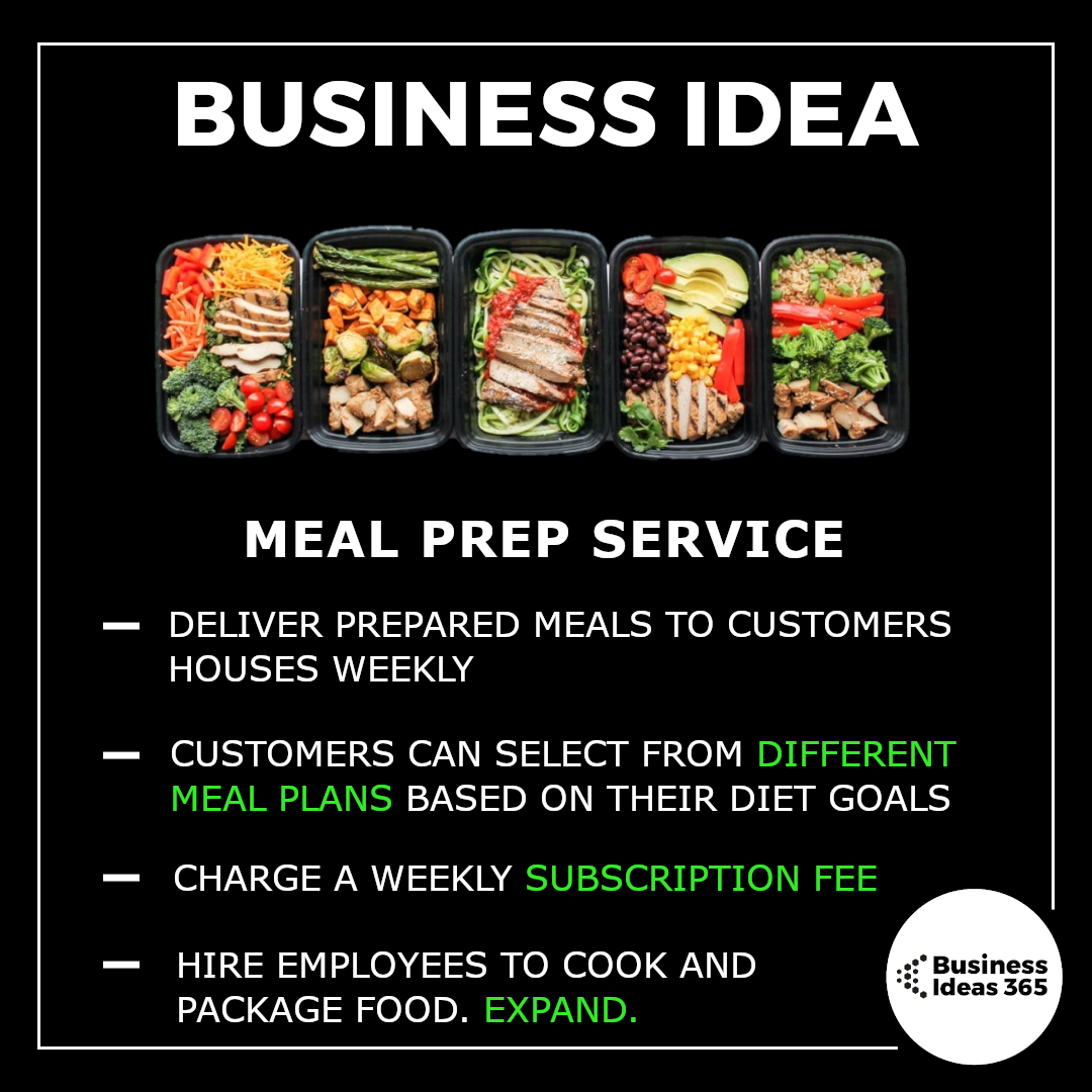 Meal assembly business plan essay grader ipad review