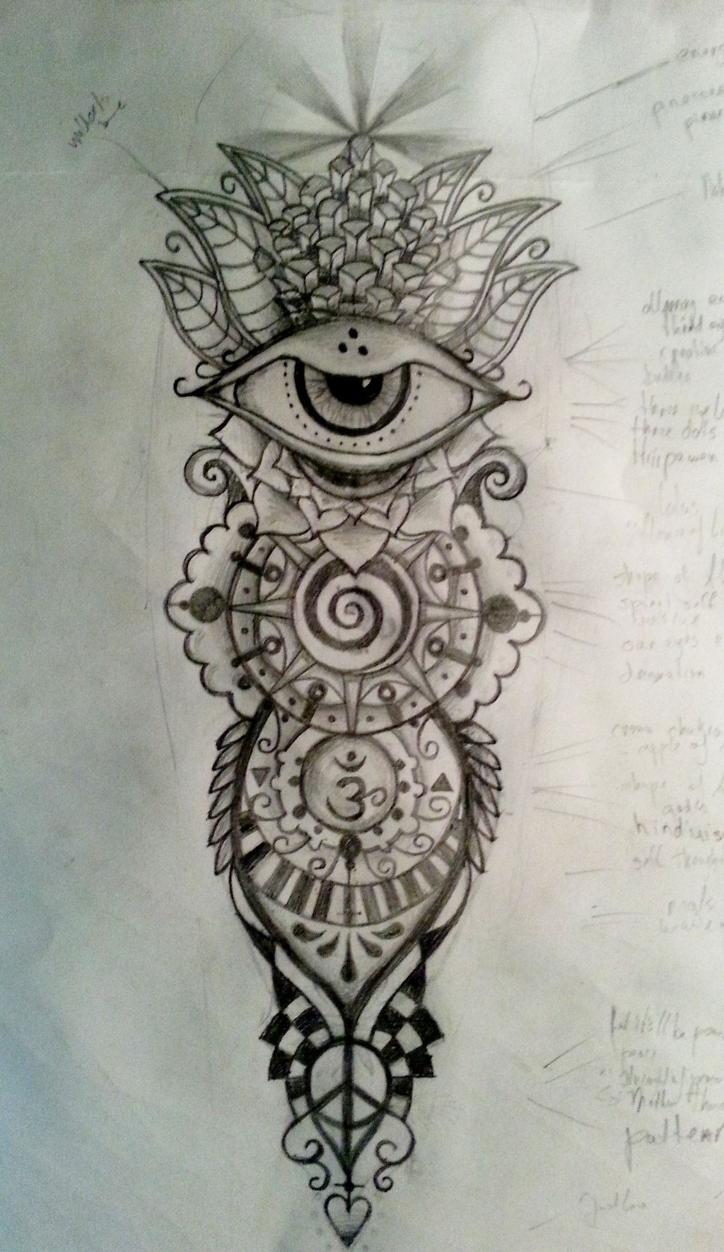 chakra tattoos on thighs search random