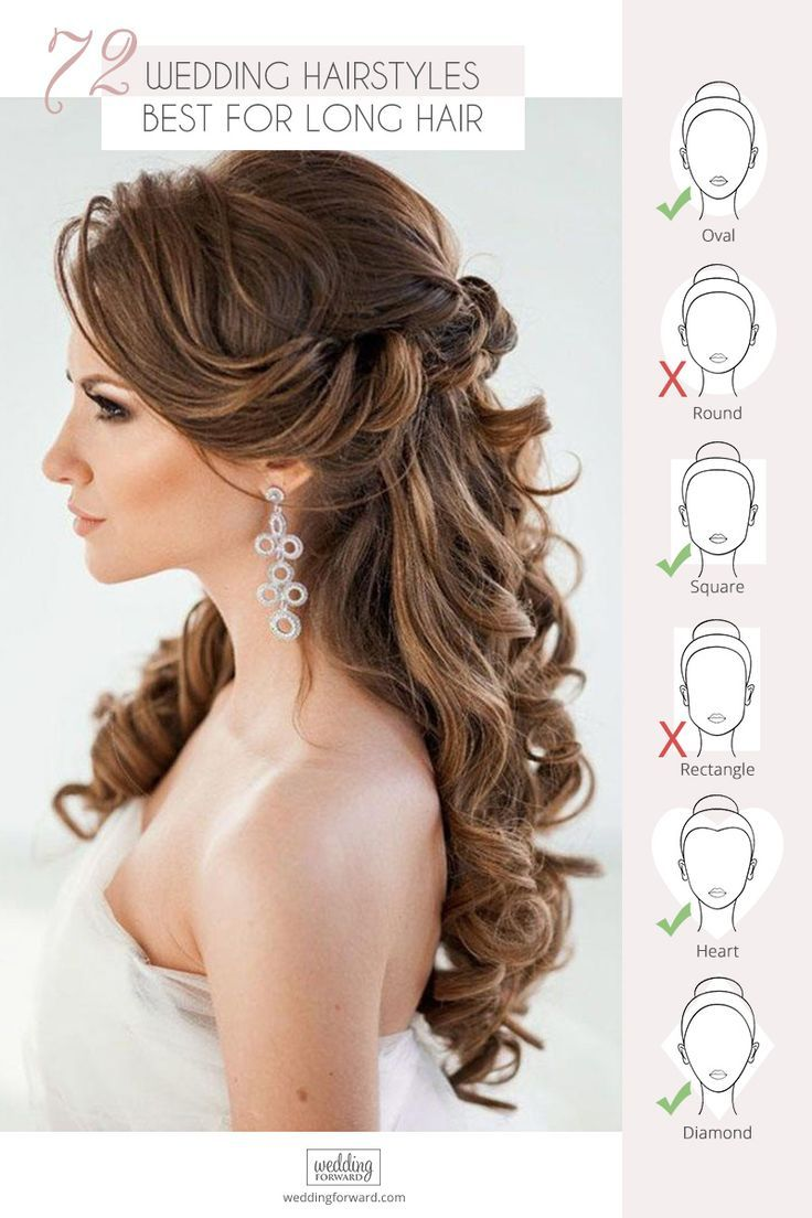 Essential Guide To Wedding Hairstyles For Long Hair Peinados Pelo Suelto Boda Peinados Elegantes Peinados Con Trenzas