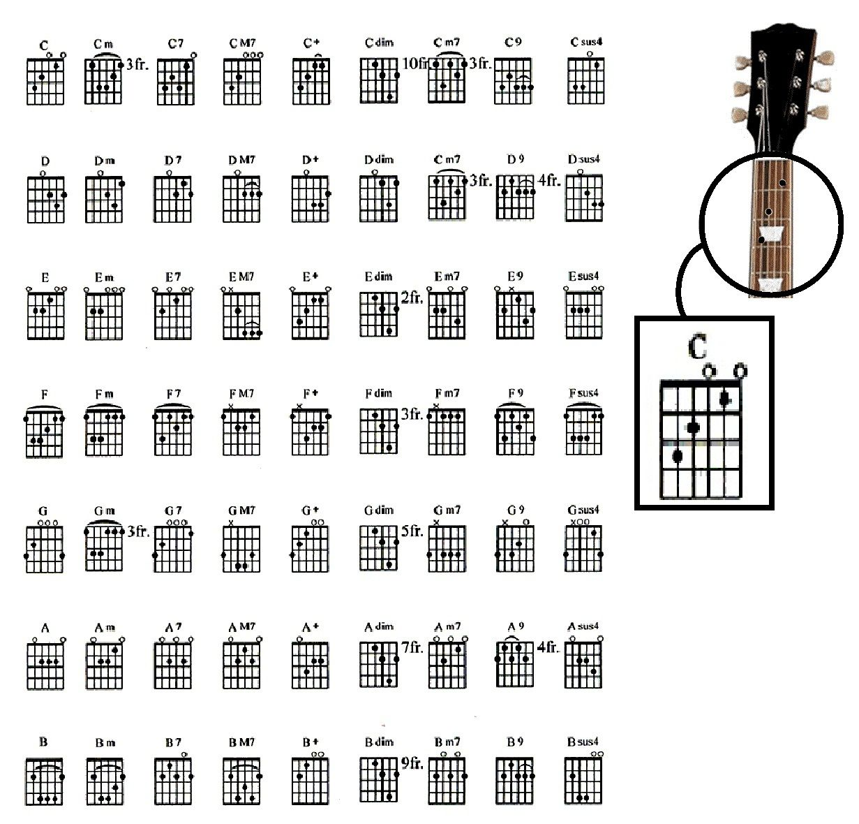 Hey Check This Site Out For Learning Guitar, Amazing Stuff: Http: