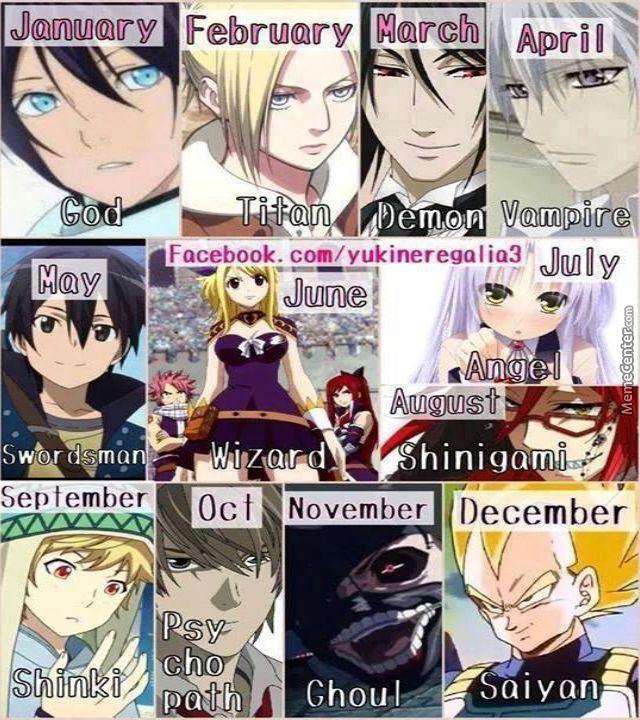 Anime Birthday Month Game (I'm A Saiyan)