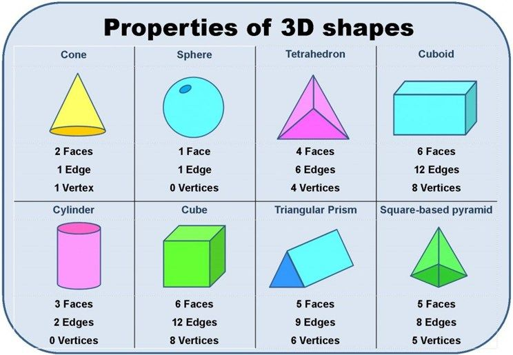 2D Shapes Displays/cards By Nvitamore - Teaching Resources - Tes2d
