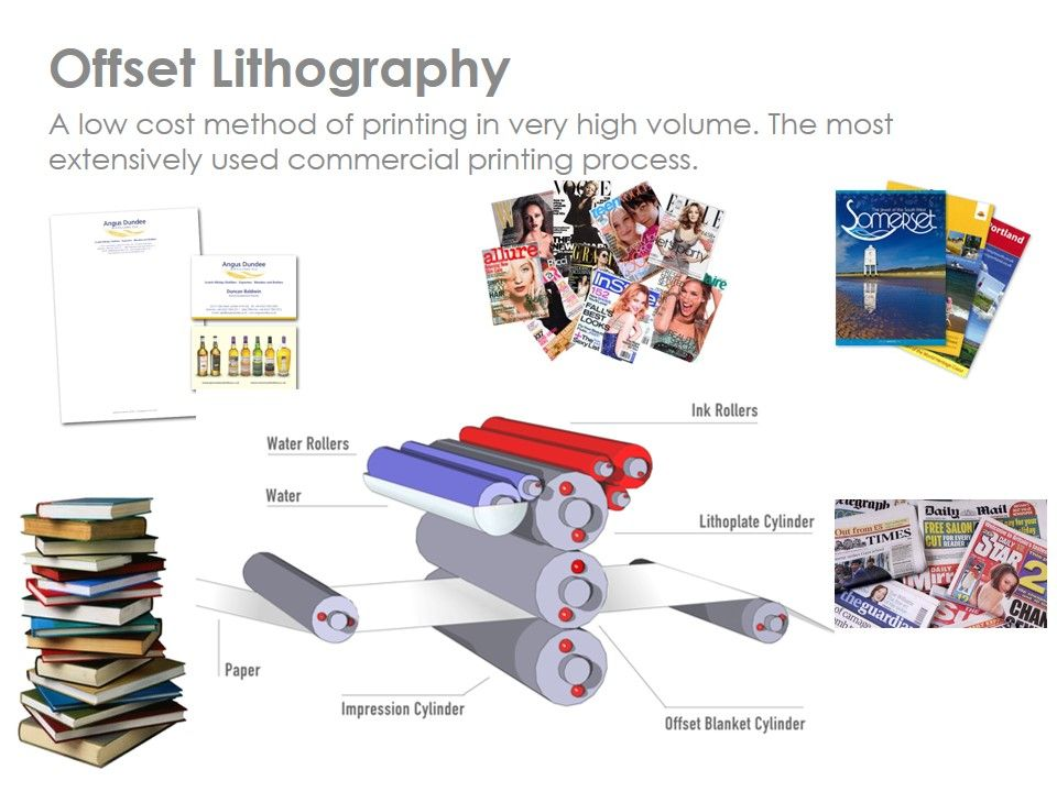 ocr graphic products coursework Past papers save time find all your gcse, as and a2 exam papers and mark  schemes fast and download them for free from one site.
