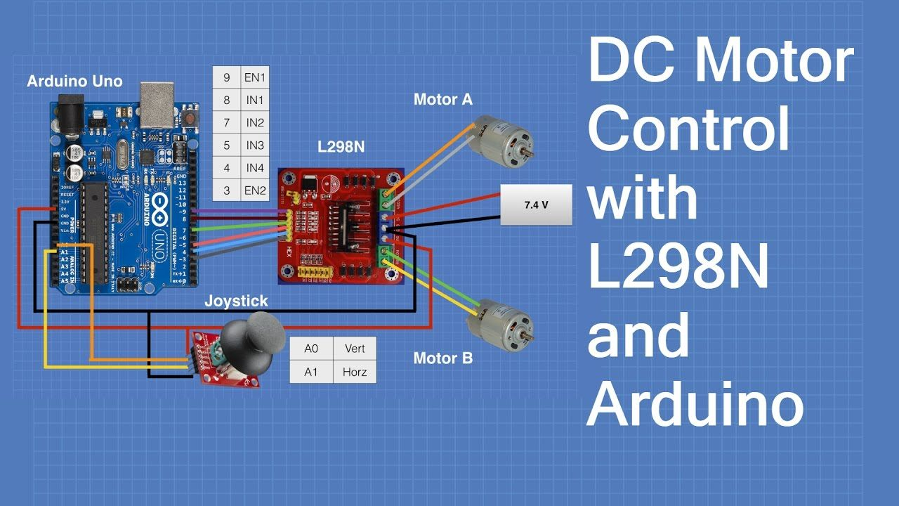 Db Drive Amp Wiring Diagram Controlling Dc Motors With The L298n H Bridge And Arduino