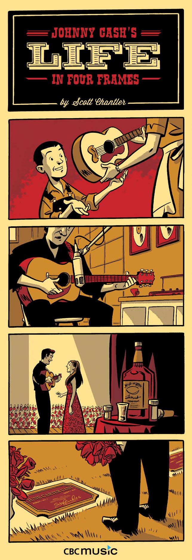 Johnny Cash's Life In Four Frames