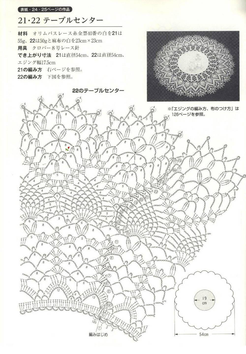 Three Beautiful Crochet Doily Pattern Crochet Doilly Handmade