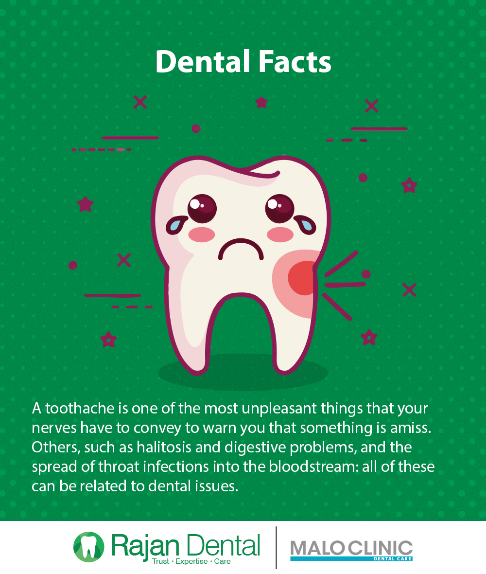 Pin Auf Dental Facts