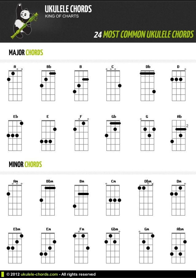 Easy Ukulele Chords For Beginners 1 Ukelele Pinterest